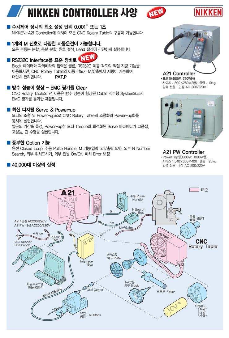 CNC CONTROLLER 사양.jpg