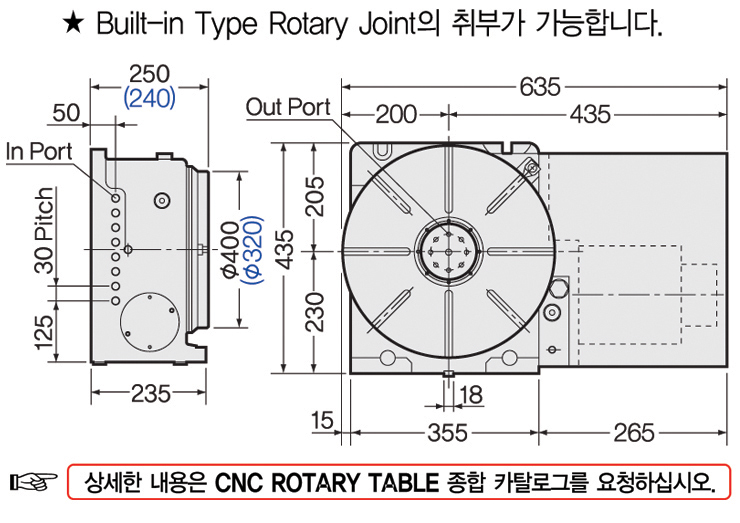 CNC321, 401A21.jpg