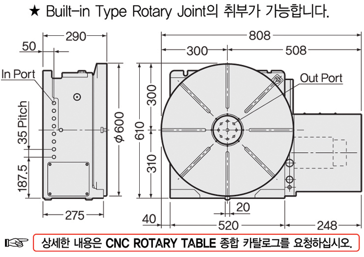 CNC501, 601, 802A21.jpg