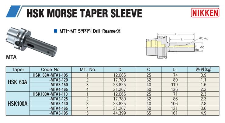 HSK MORSE TAPER SLEEVE.jpg