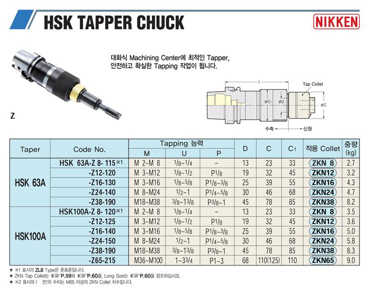 HSK TAPPER CHUCK.jpg