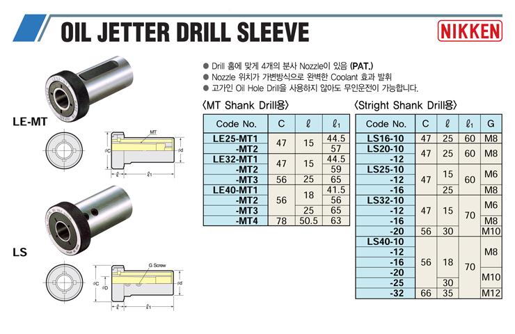 OIL JETTER DRILL SLEEVE (LE-MT, LS).jpg