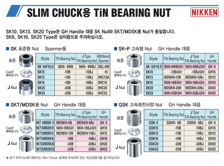 SLIM CHUCK용 TIN BEARING NUT.jpg