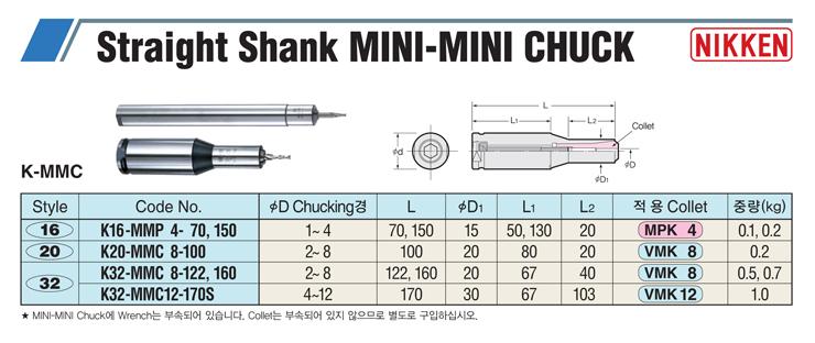 STRAIGHT SHANK MINI-MINI CHUCK.jpg