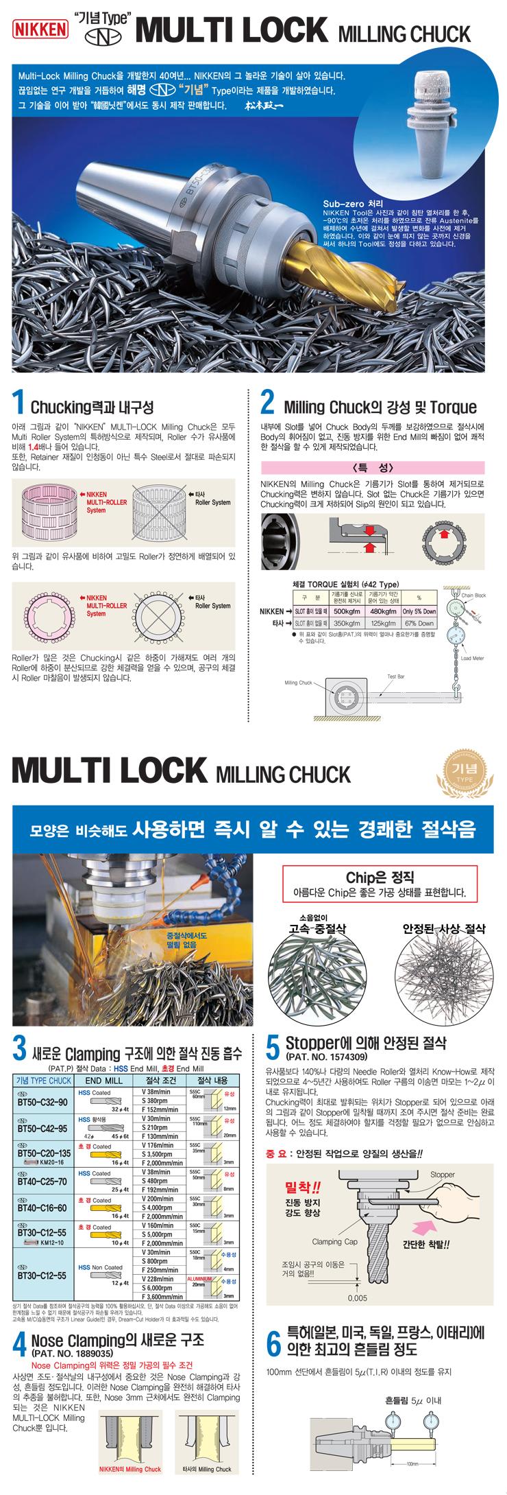 MULTI LOCK MILLING CHUCK.jpg